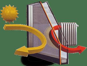 Ενεργειακός υαλοπίνακας 4 εποχών - GEALAN - Μάστορας Σπυρέτος