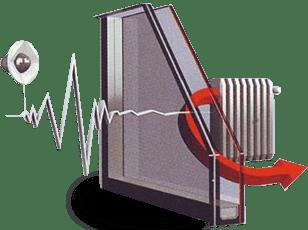 Ηχοαπορροφητικός υαλοπίνακας - GEALAN - Μάστορας Σπυρέτος