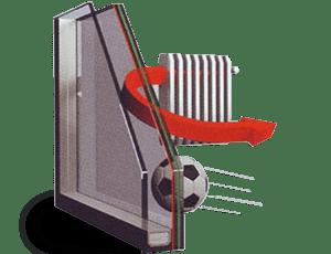 Ασφάλεια υαλοπίνακα Triplex - GEALAN - Μάστορας Σπυρέτος