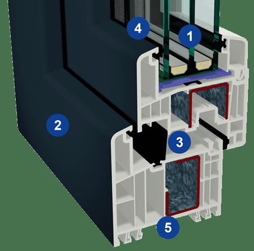 Κουφώματα PVC - S 9000, τεχνικά χαρακτηριστικά