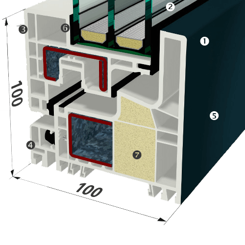 Κουφώματα GEALAN PVC - Kubus, Τομή και χαρακτηριστικά πλαισίου