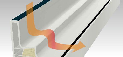Κουφώματα PVC GEALAN - Kubus, Ευκολία στο πλύσιμο με ειδικά σχεδιασμένο προφίλ.