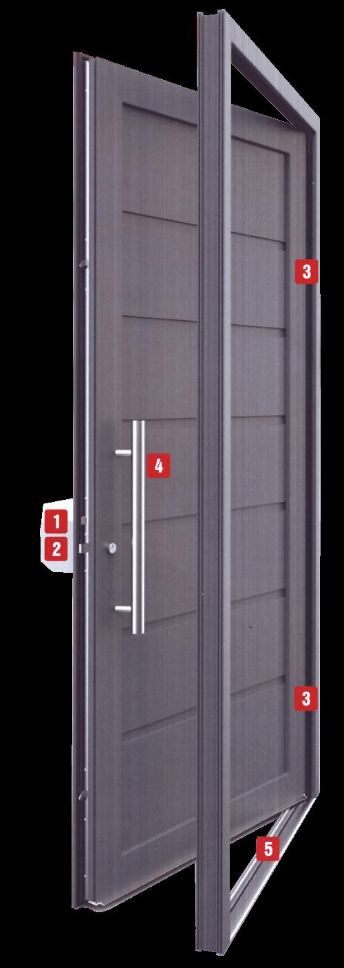 Τεχνικά χαρακτηριστικά της συνθετικής πόρτας PVC της Evotherm